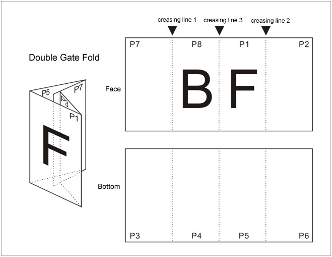 A2 Folding Price Guide- e-print Solutions Sdn Bhd