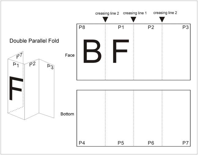 double fold brochure template - double parallel fold