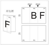 Letter Fold F7-A3