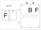 Gate Fold F5-A3